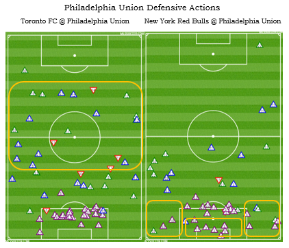 Defensive Action Chart Home NYRB and Tor