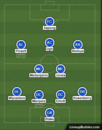 future lineup